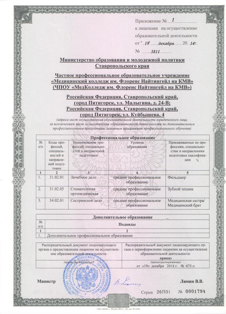 Приложение к лицензии 1